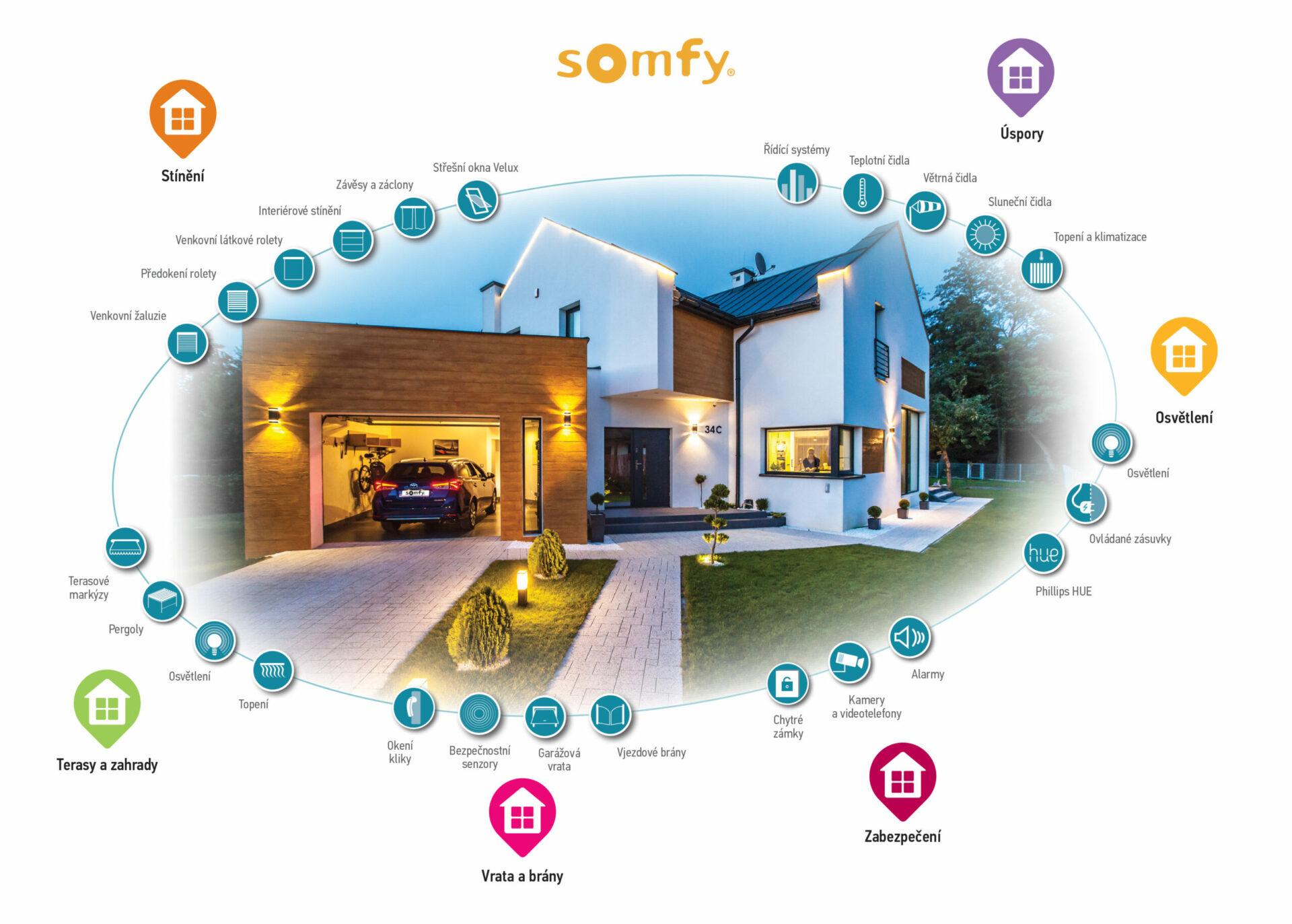 Splňte si své sny o moderním bydlení